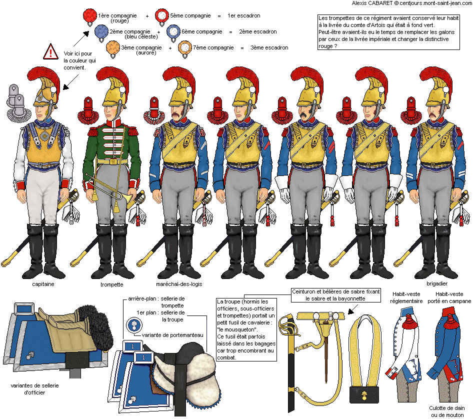 French Napoleonic Uniforms Quotes