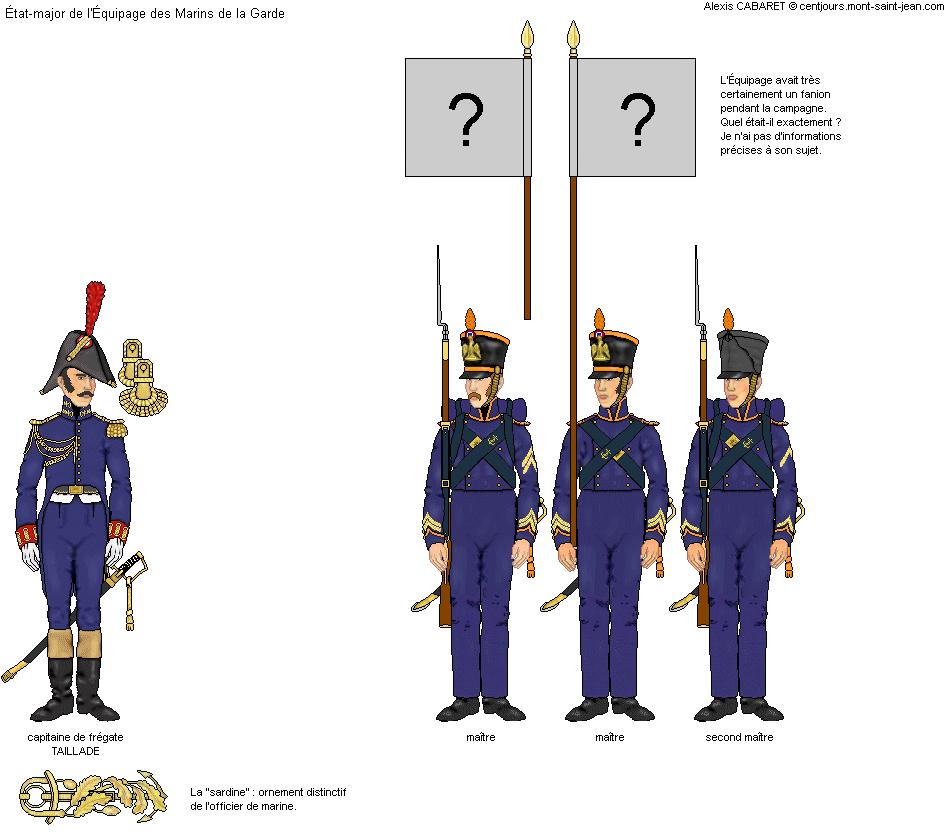 Les uniformes pendant la campagne des cent jours for Garde maison pendant vacances belgique
